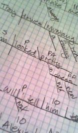 DiagramSentence2